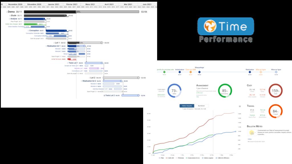 Capture d'écrans du logiciel de Management de projet TimePerformance utilisé dans la formation